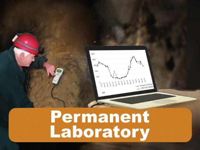 Grotto of Comblain Een Permanent Laboratory